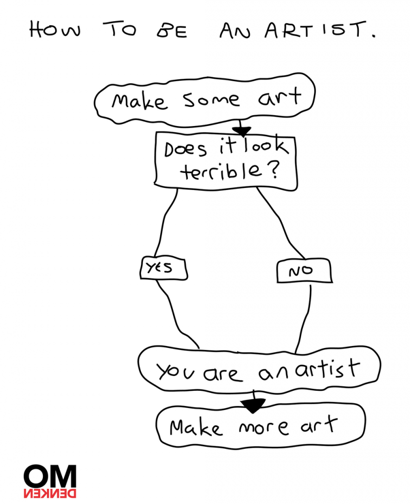 How to be an artist diagram